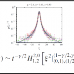 Anomalous diffusion in a symbolic model