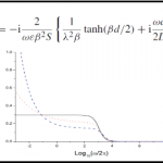 Anomalous diffusion and memory effects on the impedance spectroscopy for finite-length situations