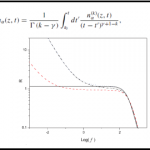 Anomalous diffusion governed by a fractional diffusion equation and the electrical response of an electrolytic cell