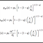 q-distributions in complex systems: a brief review