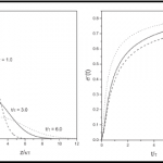 Anomalous diffusion and the adsorption-desorption process in anisotropic media