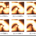Annihilation dynamics of stringlike topological defects in a nematic lyotropic liquid crystal