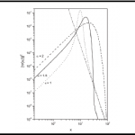 Continuous-time random walk as a guide to fractional Schrödinger equation