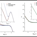 Fractional Diffusion Equation and the Electrical Impedance: Experimental Evidence in Liquid-Crystalline Cells