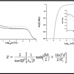Fractional Diffusion Equation and Impedance Spectroscopy of Electrolytic Cells