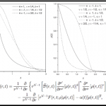 Solutions for a fractional nonlinear diffusion equation with external force and absorbent term