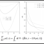 Some results for a fractional diffusion equation with radial symmetry in a confined region
