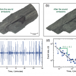Analogies between the cracking noise of ethanol-dampened charcoal and earthquakes