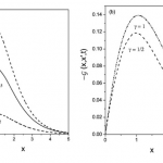 Solutions for a fractional diffusion equation: Anomalous diffusion and adsorption-desorption processes