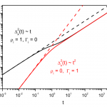 Solutions for a sorption process governed by a fractional diffusion equation