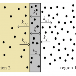Anomalous diffusion and transport in heterogeneous systems separated by a membrane