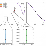 Characterization of Time Series Via Rényi Complexity-Entropy Curves