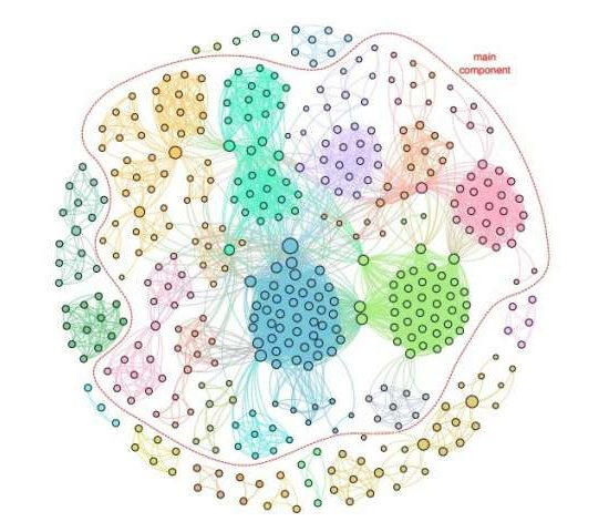 Phys.org: Political corruption scandals may be predicted by network science