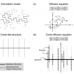 Quenched and Annealed Disorder Mechanisms in Comb-Models with Fractional Operators