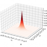 Anomalous diffusion and random search in xyz-comb: exact results